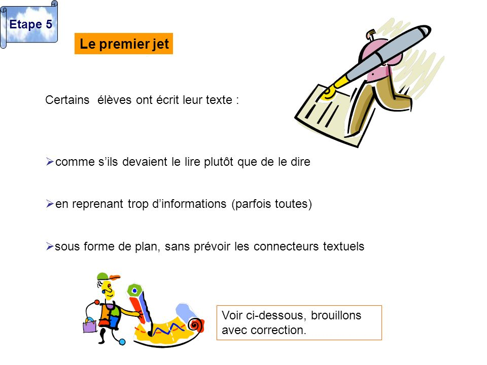 Le premier jet Etape 5 Certains élèves ont écrit leur texte :