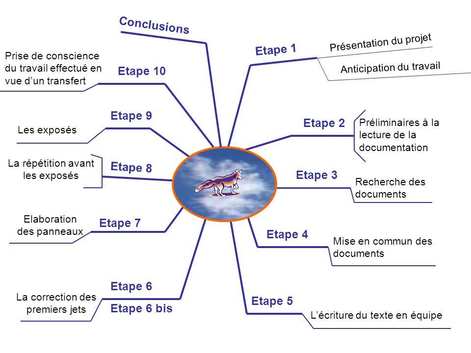 Conclusions Etape 1 Etape 10 Etape 9 Etape 2 Etape 8 Etape 3 Etape 7
