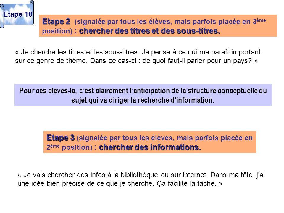 Etape 10 Etape 2 (signalée par tous les élèves, mais parfois placée en 3ème position) : chercher des titres et des sous-titres.