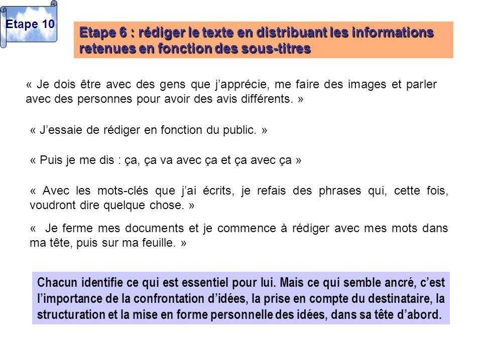 Etape 10 Etape 6 : rédiger le texte en distribuant les informations retenues en fonction des sous-titres.