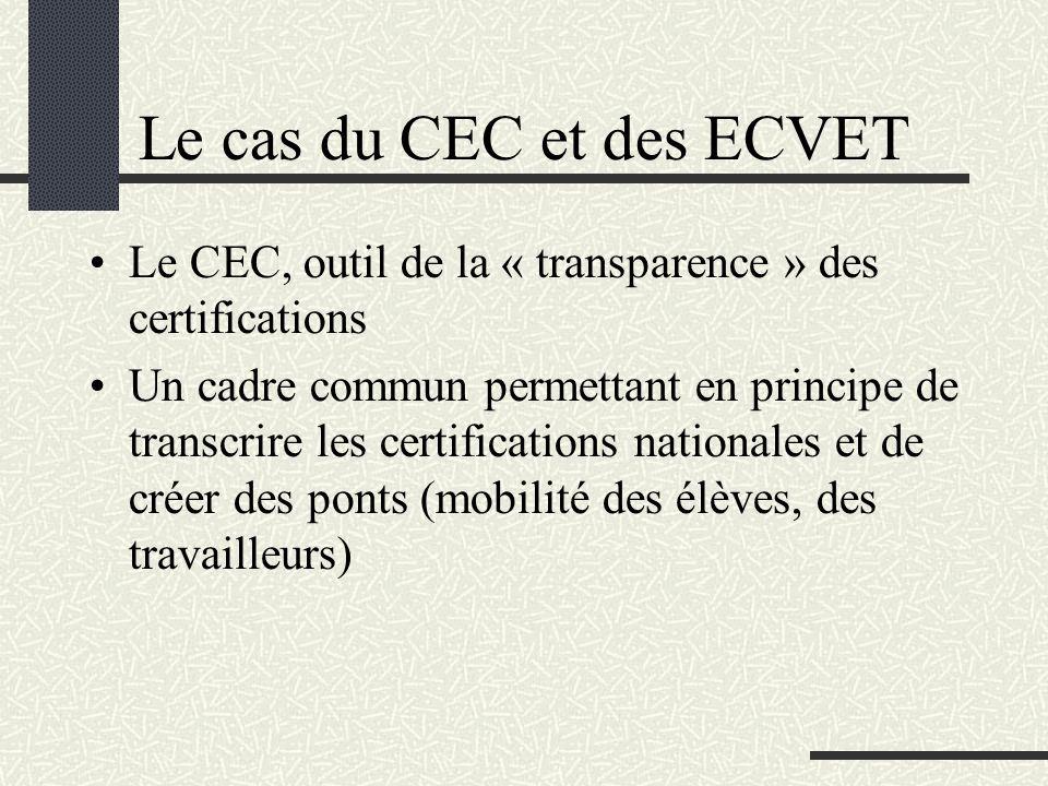 Le cas du CEC et des ECVET