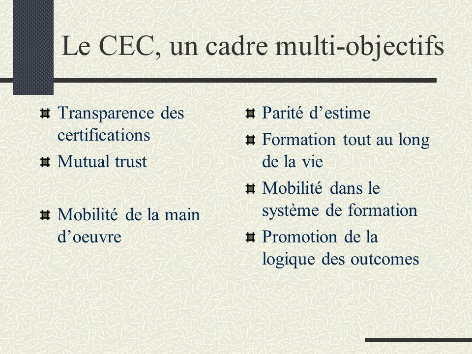 Le CEC, un cadre multi-objectifs