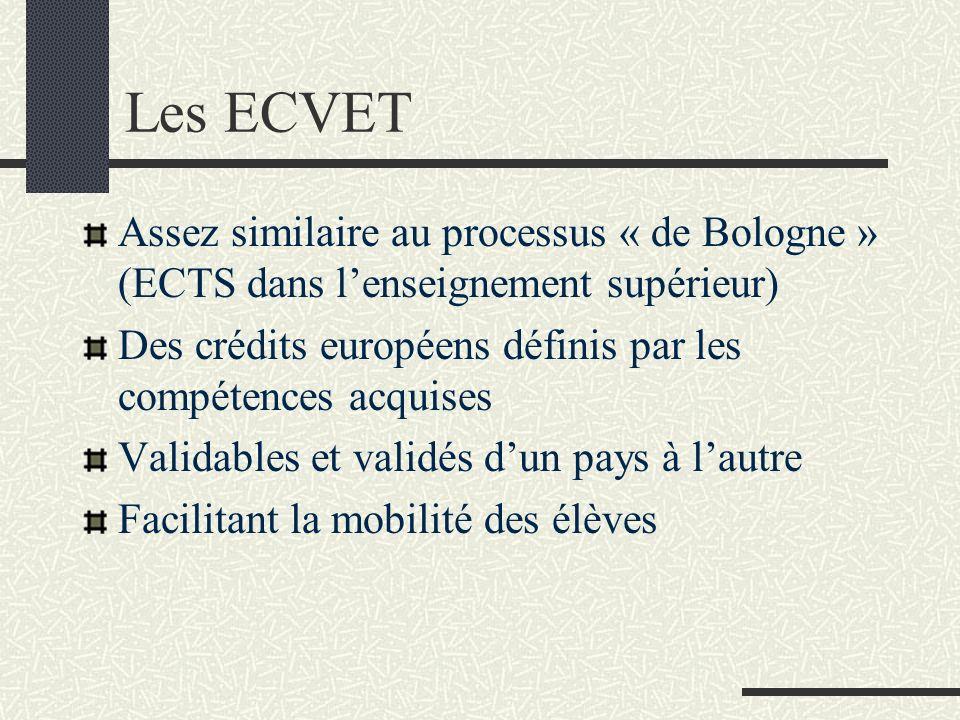 Les ECVET Assez similaire au processus « de Bologne » (ECTS dans l'enseignement supérieur)