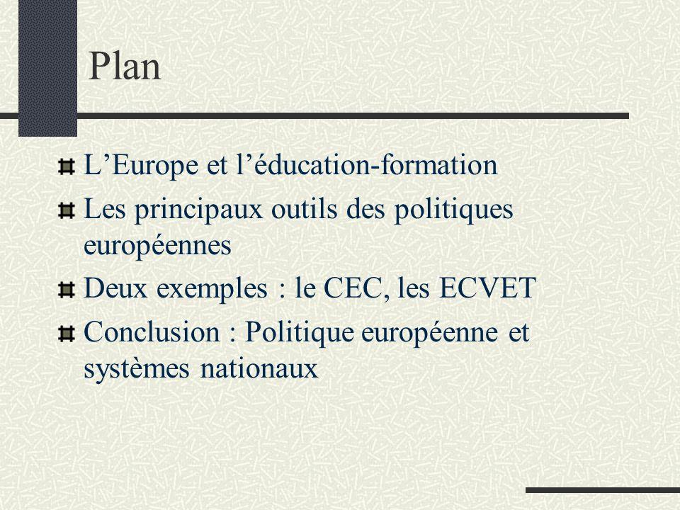 Plan L'Europe et l'éducation-formation