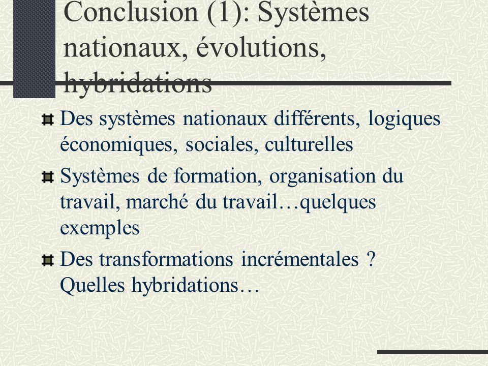 Conclusion (1): Systèmes nationaux, évolutions, hybridations