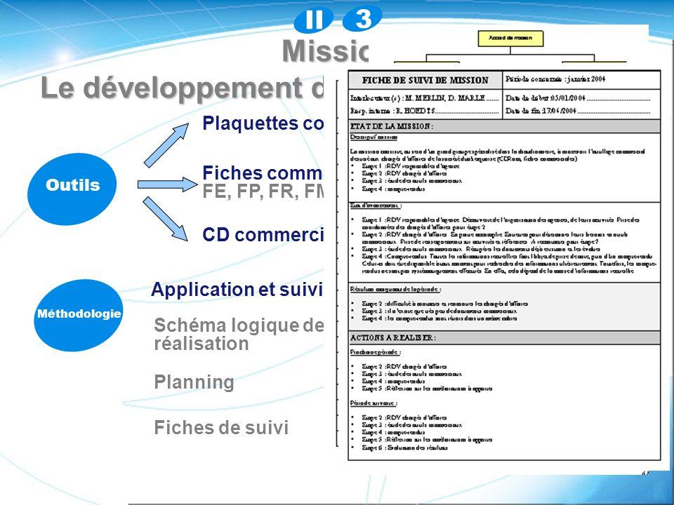 Mission : Le développement des outils commerciaux