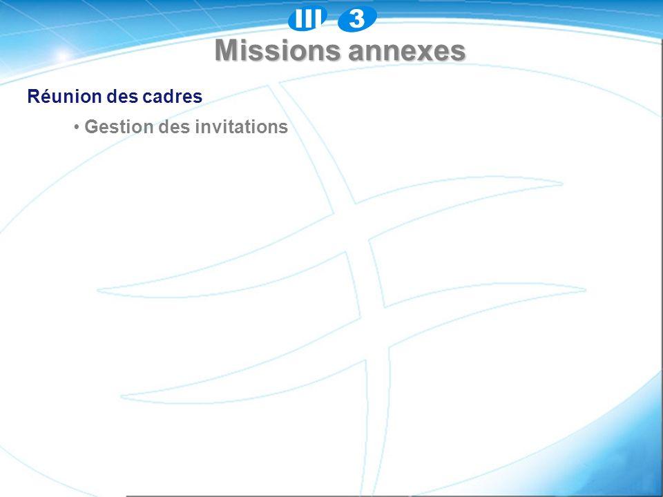 3 III Missions annexes Réunion des cadres Gestion des invitations