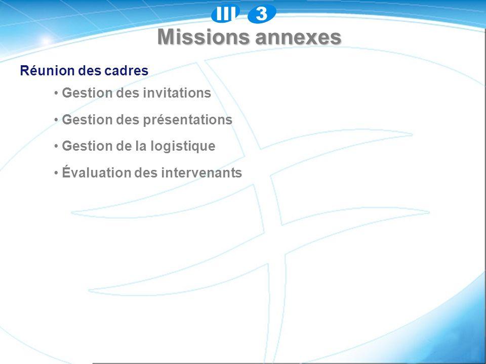 Missions annexes 3 III Réunion des cadres Gestion des invitations
