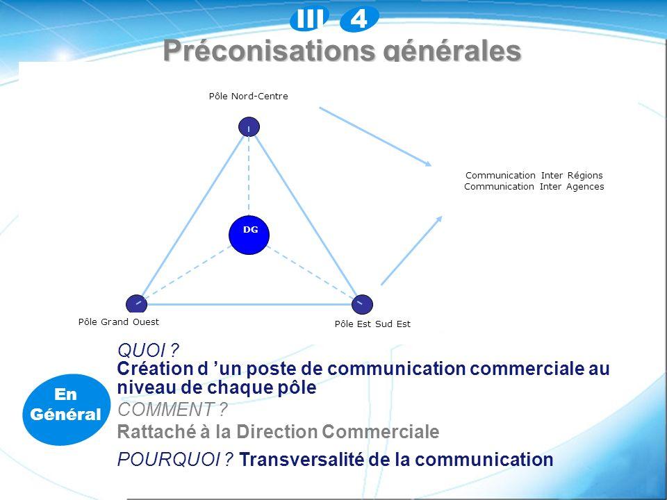 Préconisations générales