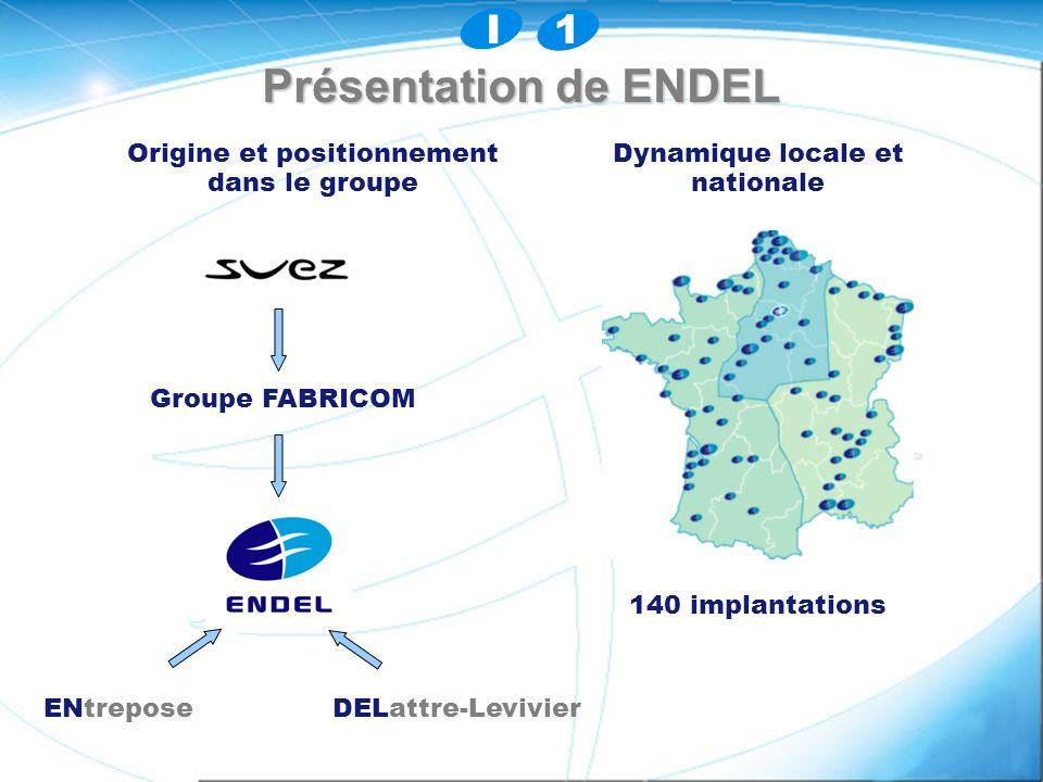 Présentation de ENDEL 1 I Origine et positionnement dans le groupe