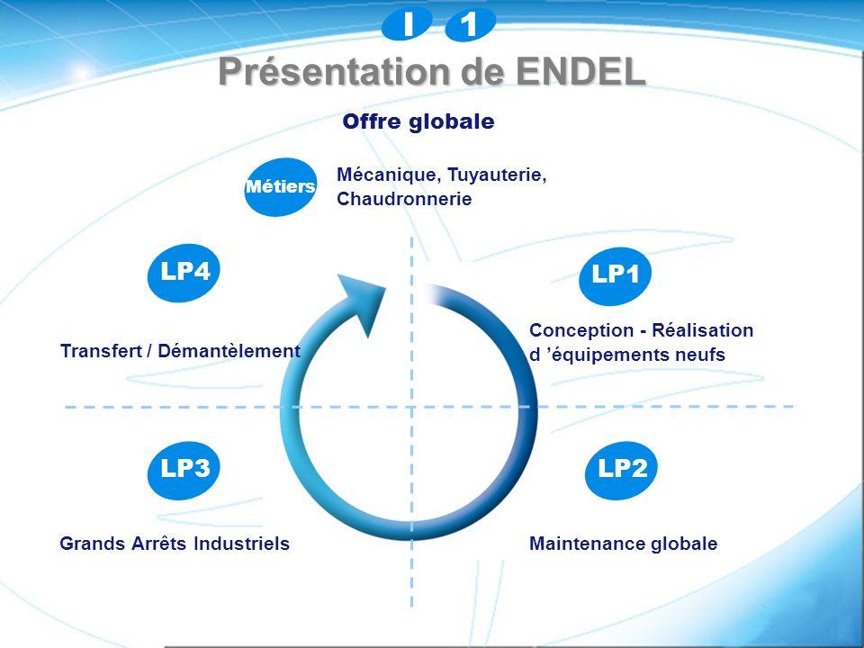 Présentation de ENDEL 1 I LP4 LP1 LP3 LP2 Offre globale