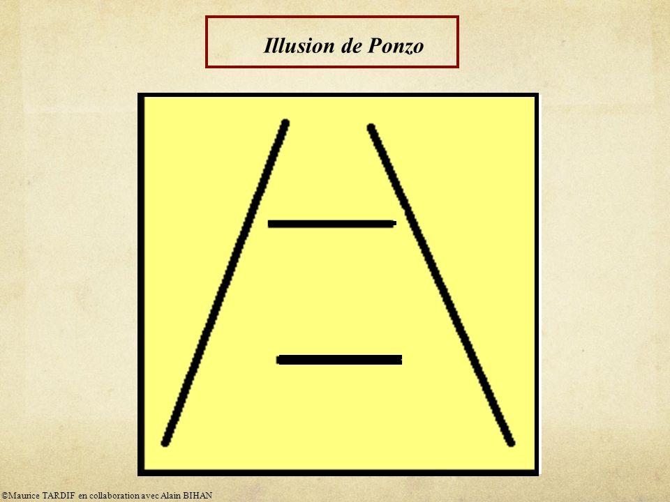 Illusion de Ponzo ©Maurice TARDIF en collaboration avec Alain BIHAN