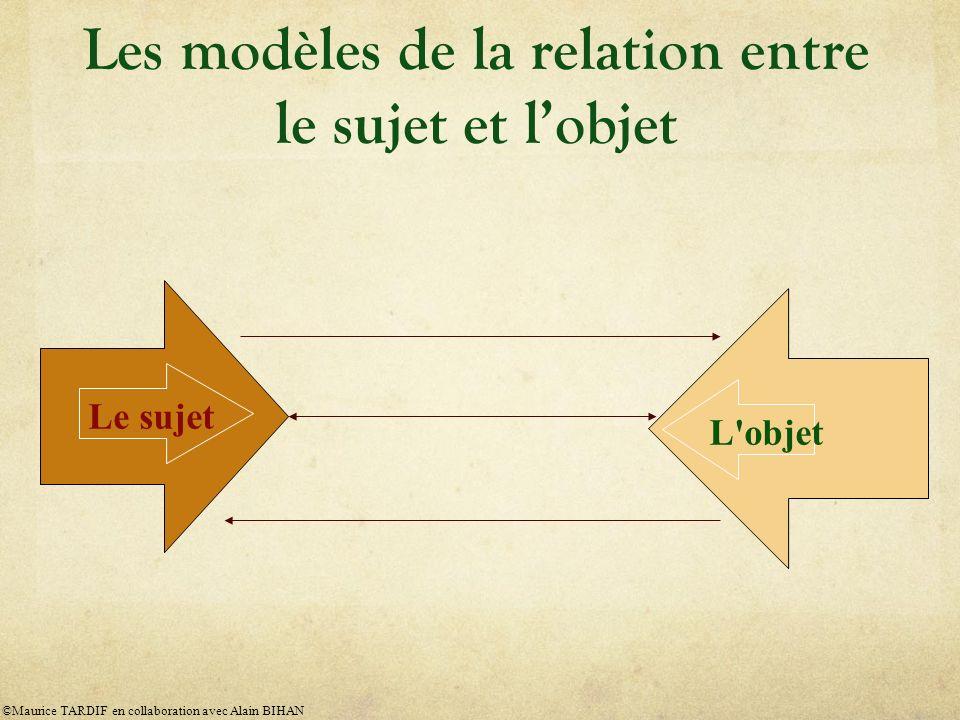 Les modèles de la relation entre le sujet et l'objet