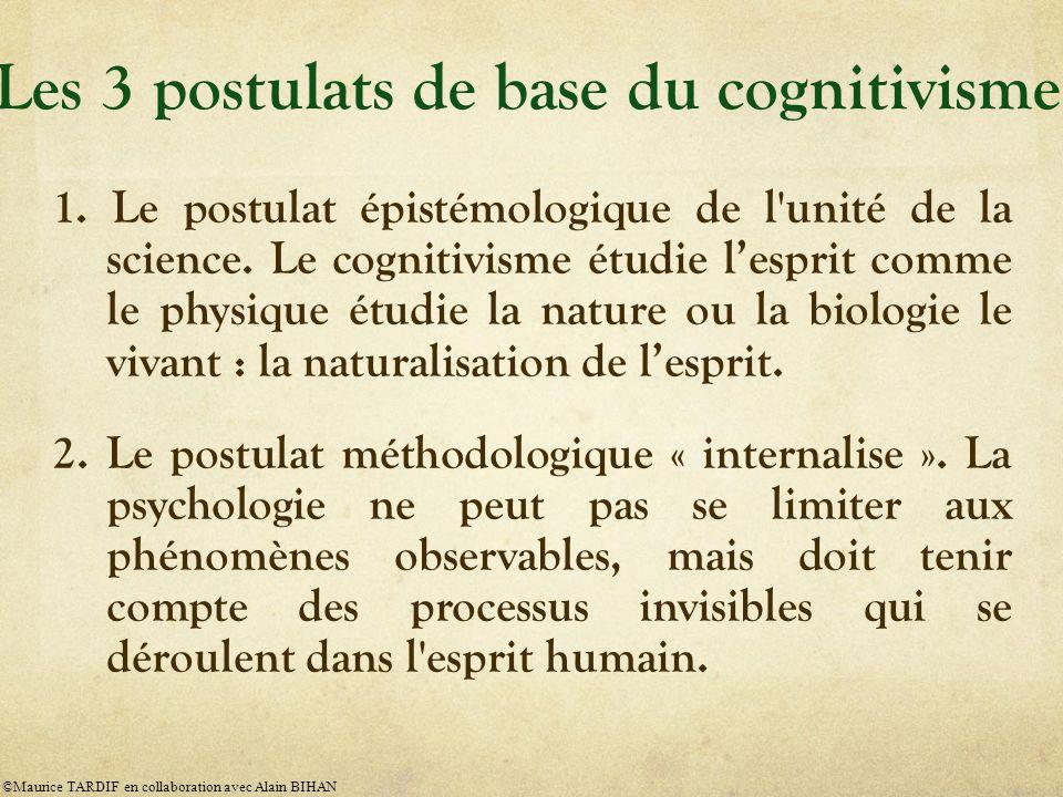 Les 3 postulats de base du cognitivisme