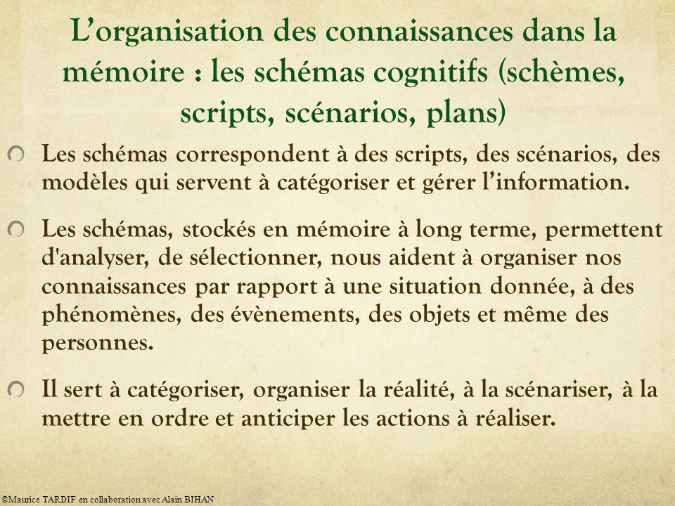 L'organisation des connaissances dans la mémoire : les schémas cognitifs (schèmes, scripts, scénarios, plans)