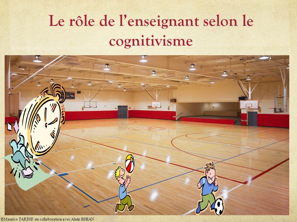Le rôle de l'enseignant selon le cognitivisme