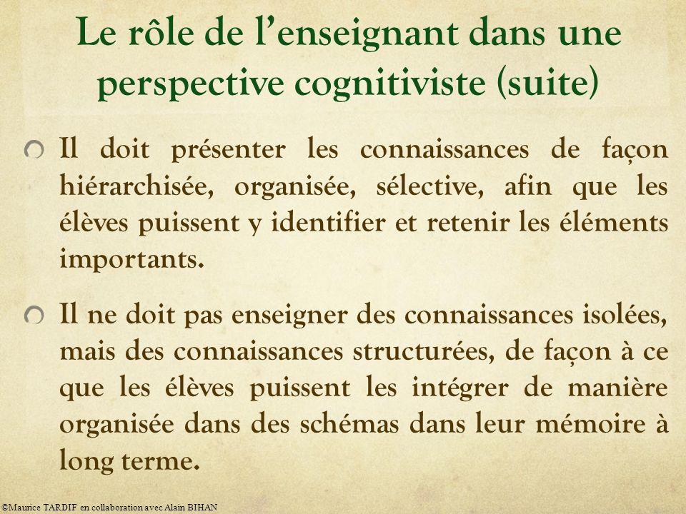 Le rôle de l'enseignant dans une perspective cognitiviste (suite)