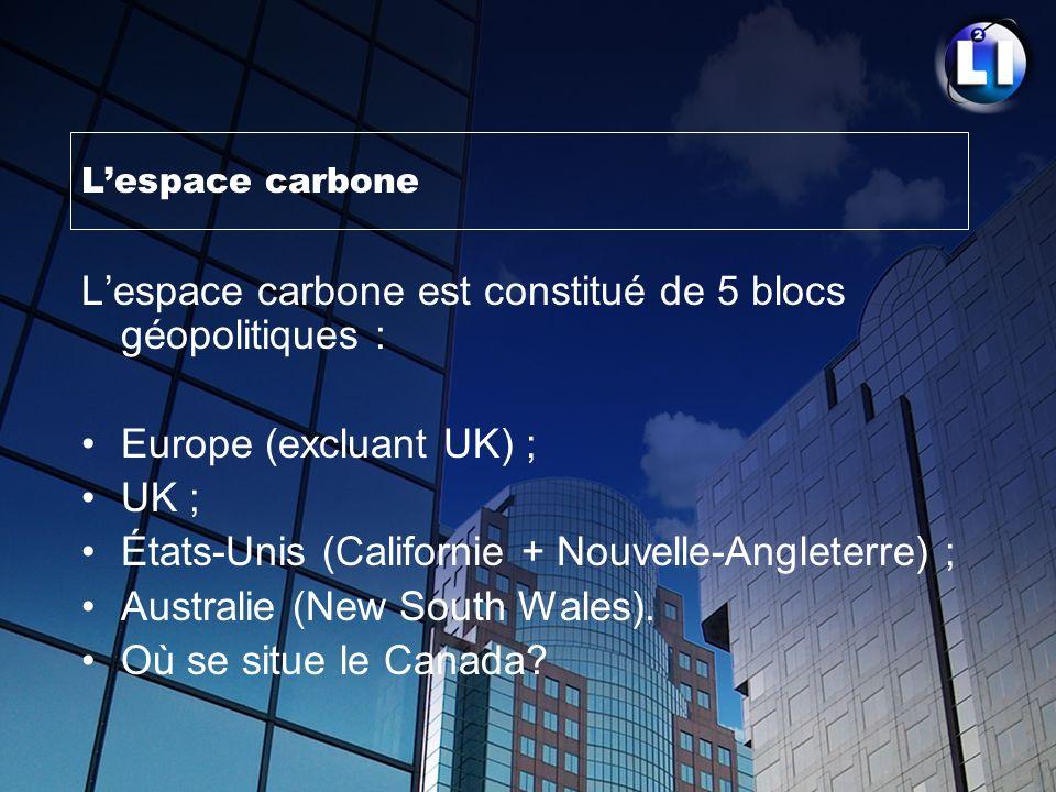 L'espace carbone est constitué de 5 blocs géopolitiques :