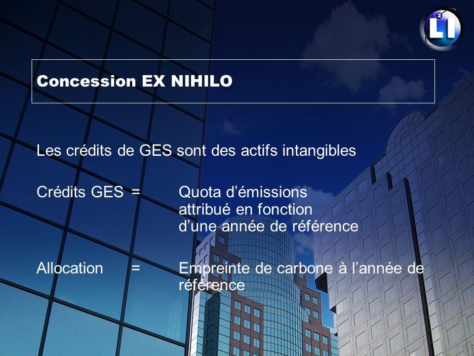 Concession EX NIHILO Les crédits de GES sont des actifs intangibles.