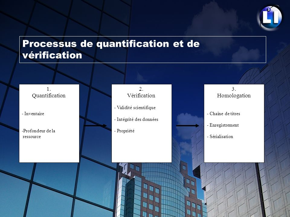 Processus de quantification et de vérification