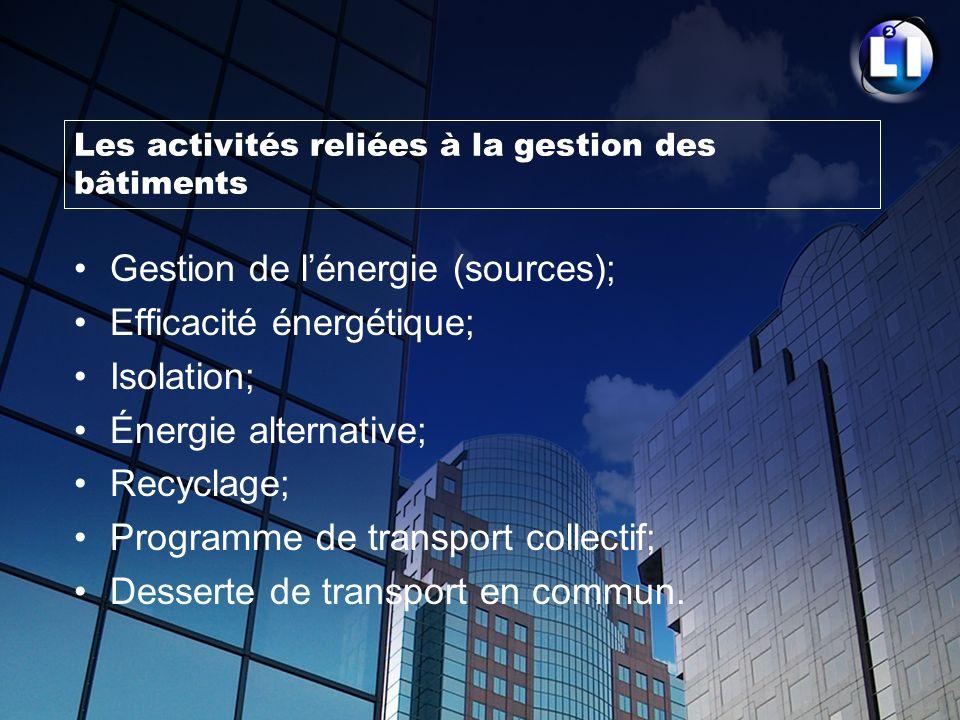 Les activités reliées à la gestion des bâtiments