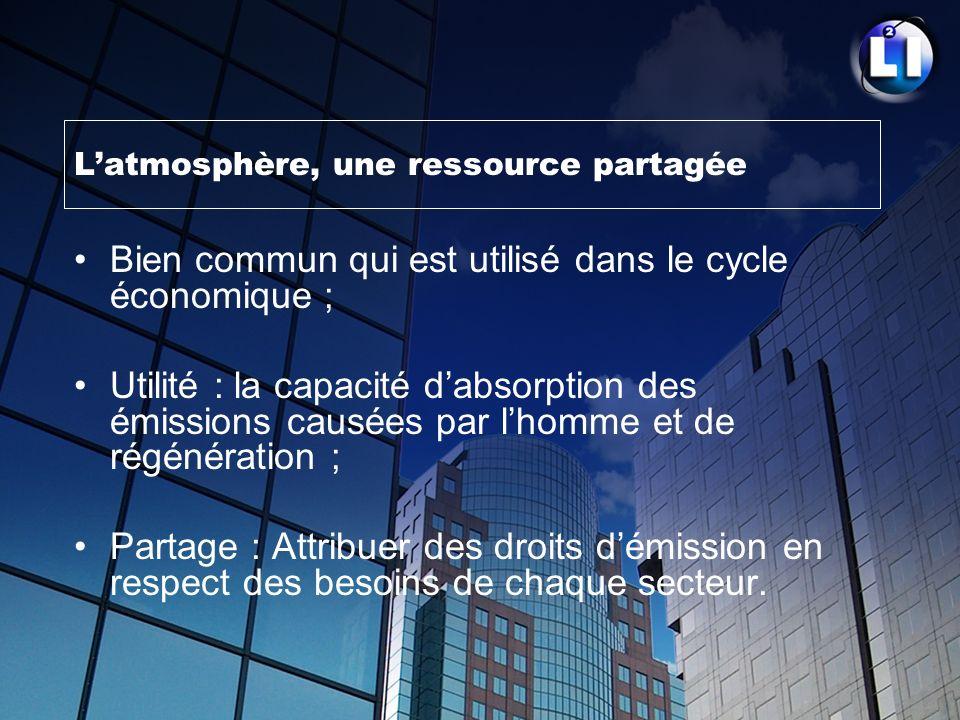 L'atmosphère, une ressource partagée