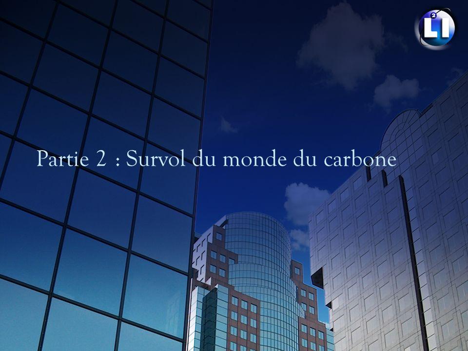Partie 2 : Survol du monde du carbone