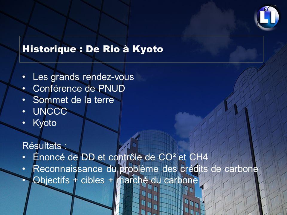 Historique : De Rio à Kyoto