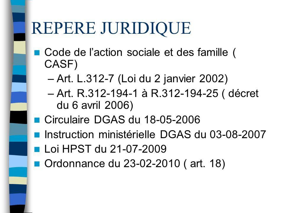 REPERE JURIDIQUE Code de l'action sociale et des famille ( CASF)