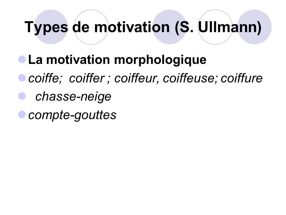 Types de motivation (S. Ullmann)