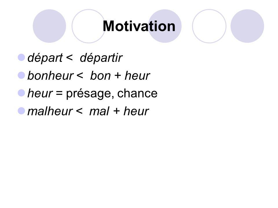 Motivation départ < départir bonheur < bon + heur