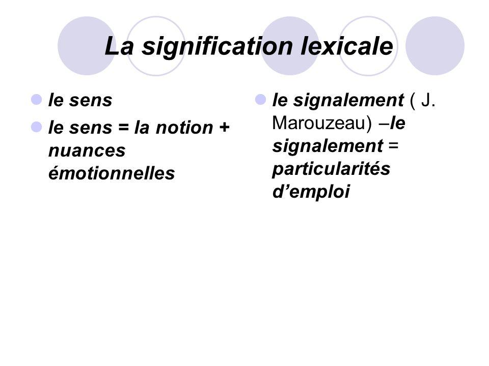 La signification lexicale