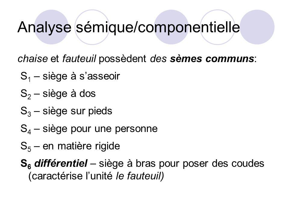 Analyse sémique/componentielle