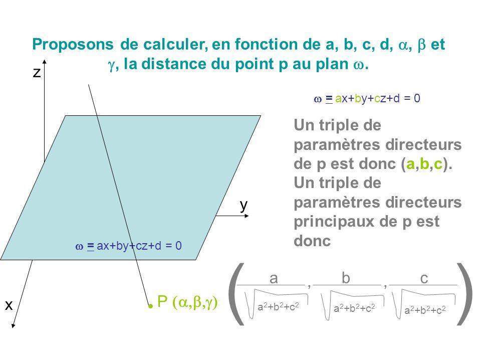 Proposons de calculer, en fonction de a, b, c, d, ,  et , la distance du point p au plan .
