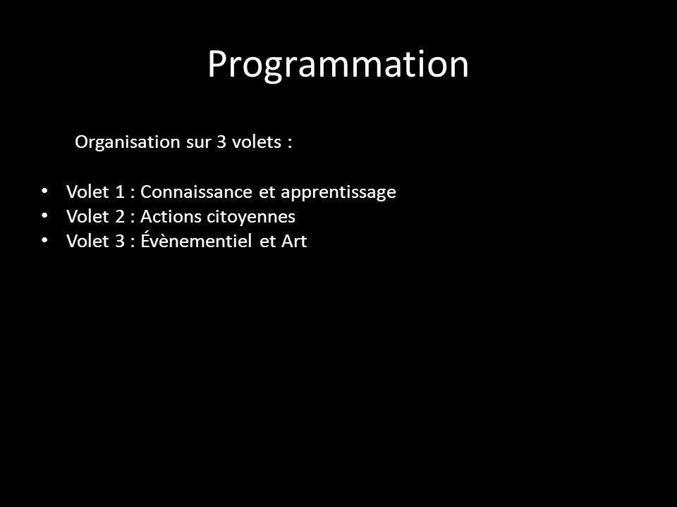 Programmation Organisation sur 3 volets :