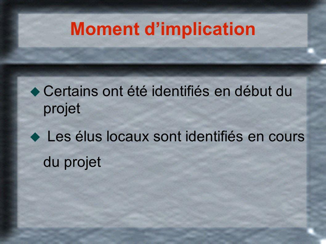 Moment d'implication Certains ont été identifiés en début du projet