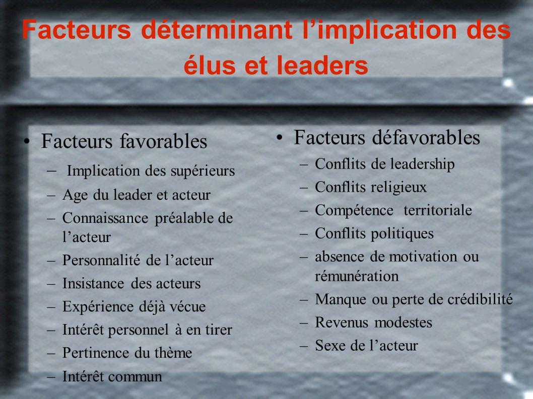 Facteurs déterminant l'implication des élus et leaders