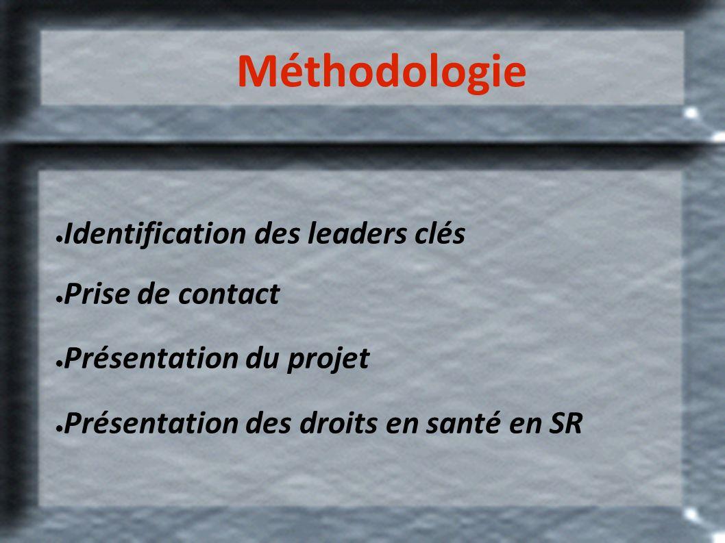 Méthodologie Identification des leaders clés Prise de contact