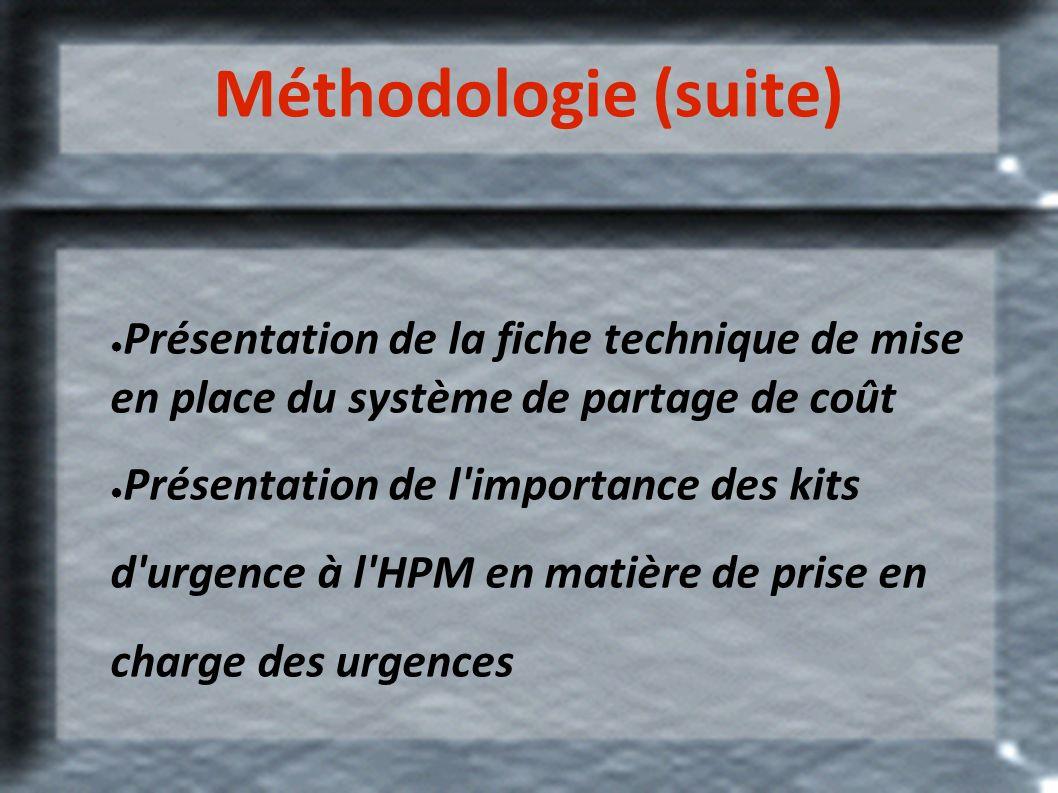 Méthodologie (suite) Présentation de la fiche technique de mise en place du système de partage de coût.