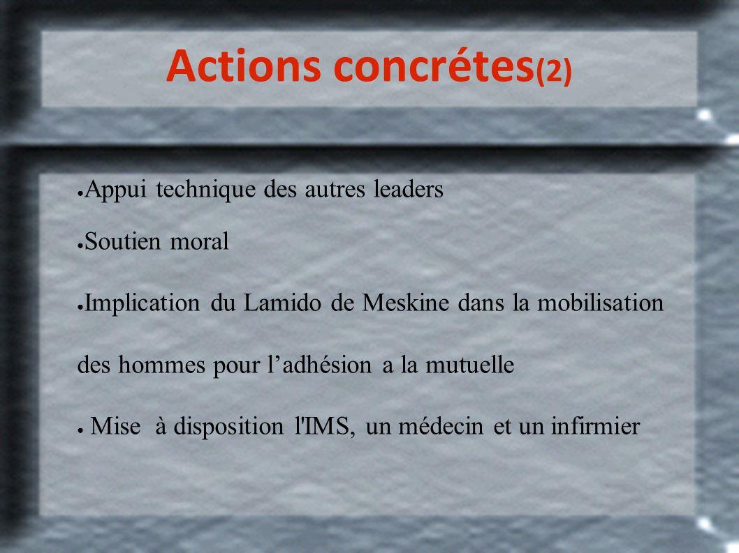 Actions concrétes(2) Appui technique des autres leaders Soutien moral