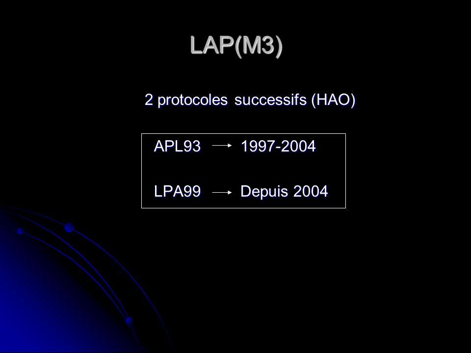 LAP(M3) 2 protocoles successifs (HAO) APL93 1997-2004