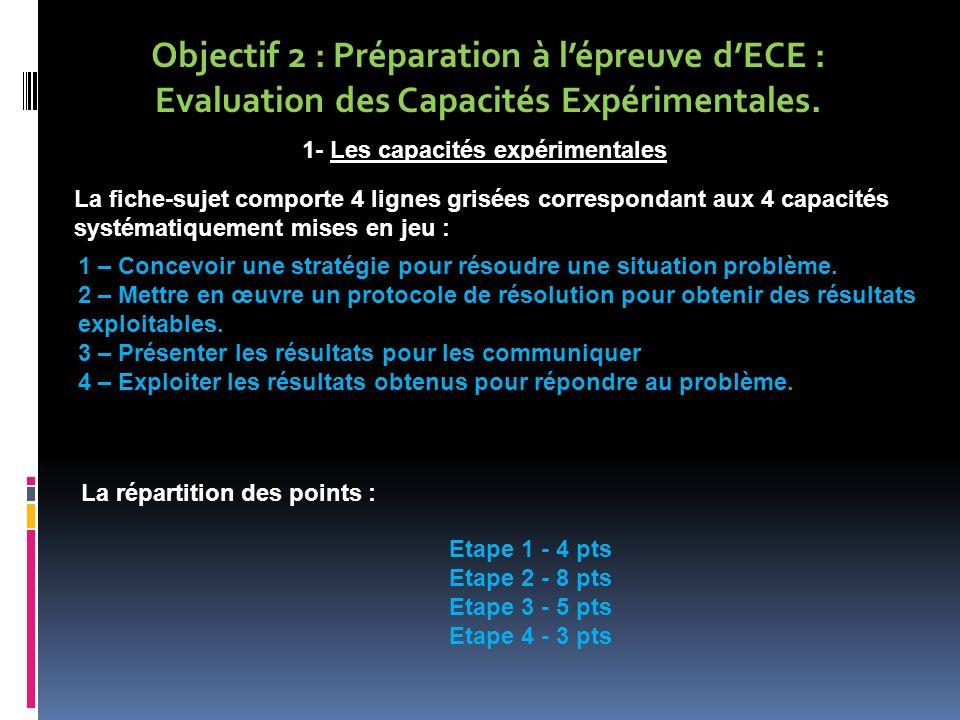 Objectif 2 : Préparation à l'épreuve d'ECE : Evaluation des Capacités Expérimentales.