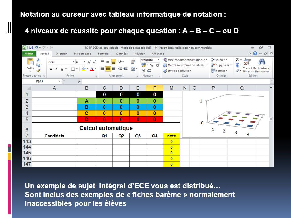 Notation au curseur avec tableau informatique de notation :