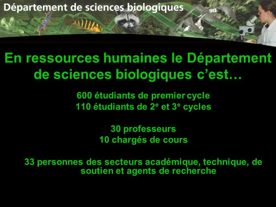 En ressources humaines le Département de sciences biologiques c'est…