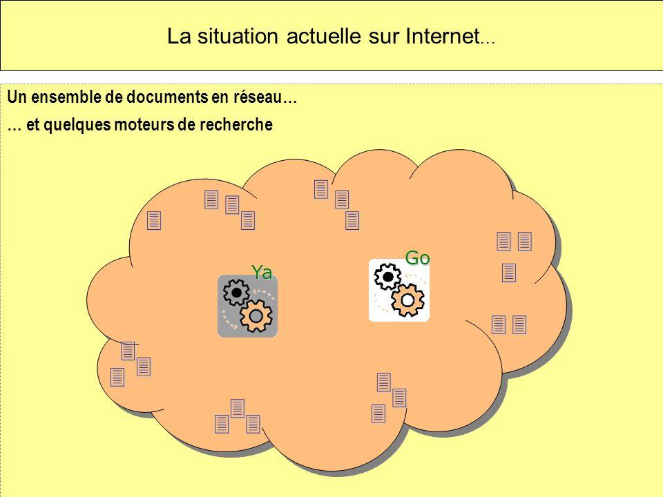 La situation actuelle sur Internet...