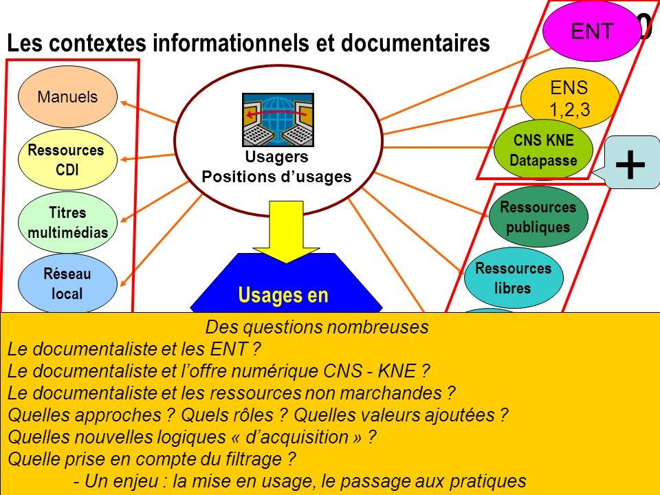 Les contextes informationnels et documentaires