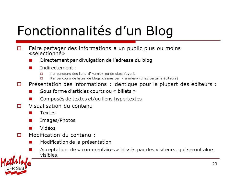Fonctionnalités d'un Blog