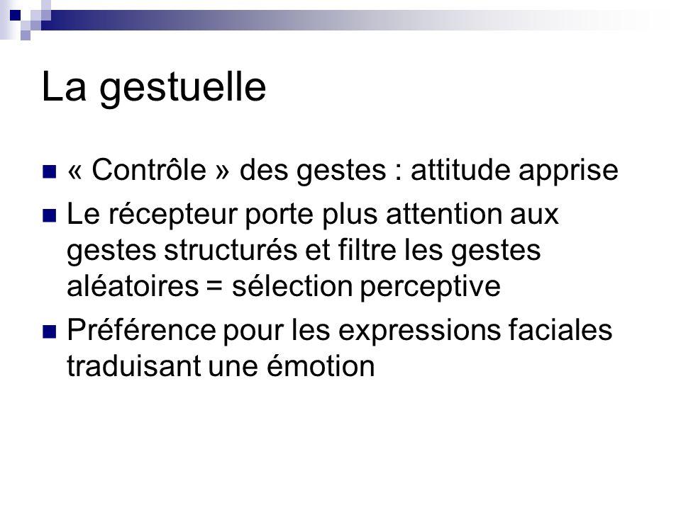 La gestuelle « Contrôle » des gestes : attitude apprise
