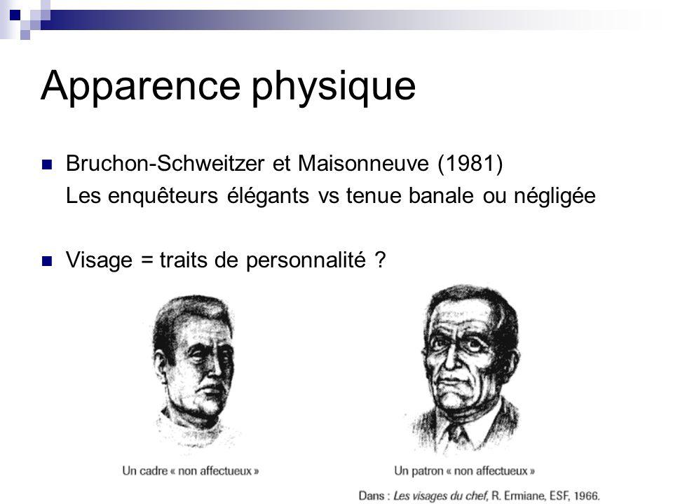 Apparence physique Bruchon-Schweitzer et Maisonneuve (1981)