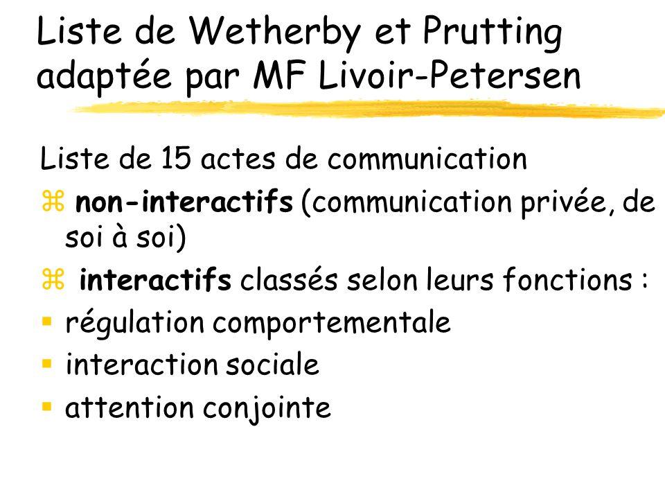 Liste de Wetherby et Prutting adaptée par MF Livoir-Petersen